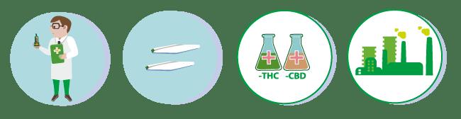 australia legaliza el cannabis medicinal