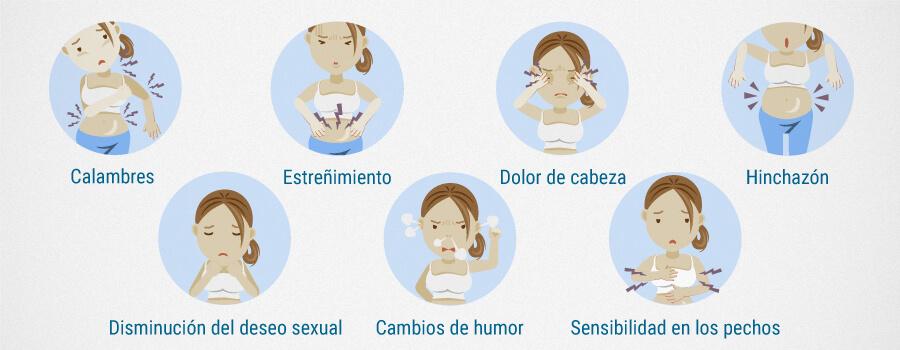 Resultado de imagen para sindrome premenstrual