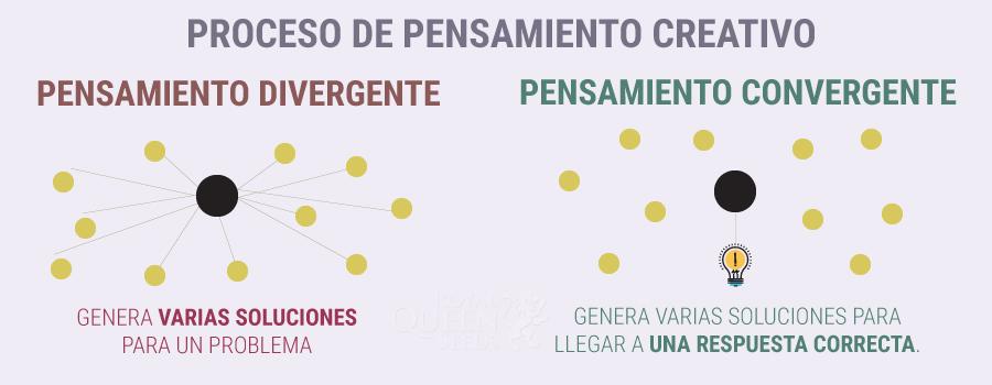 EL CANNABIS Y LA CREATIVIDAD