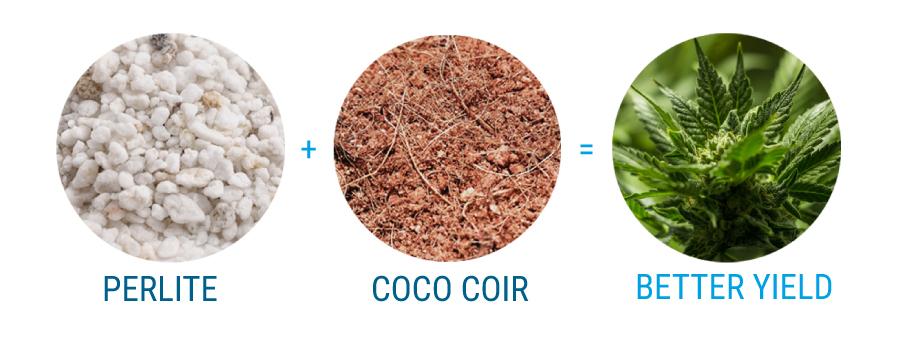 Perlita y Fibra de Coco