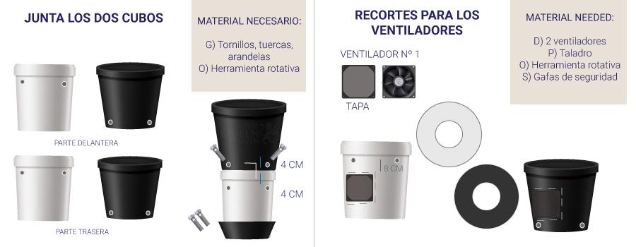 HAZ RECORTES PARA LOS VENTILADORES