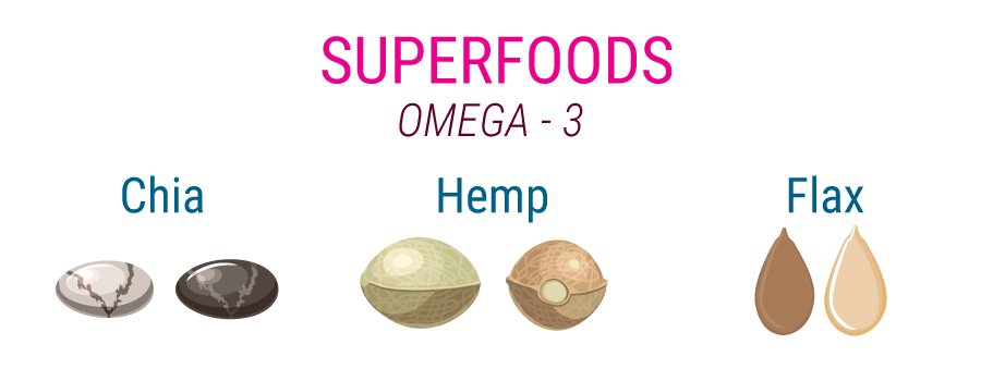 Superfood Omega-3 Semillas de cáñamo