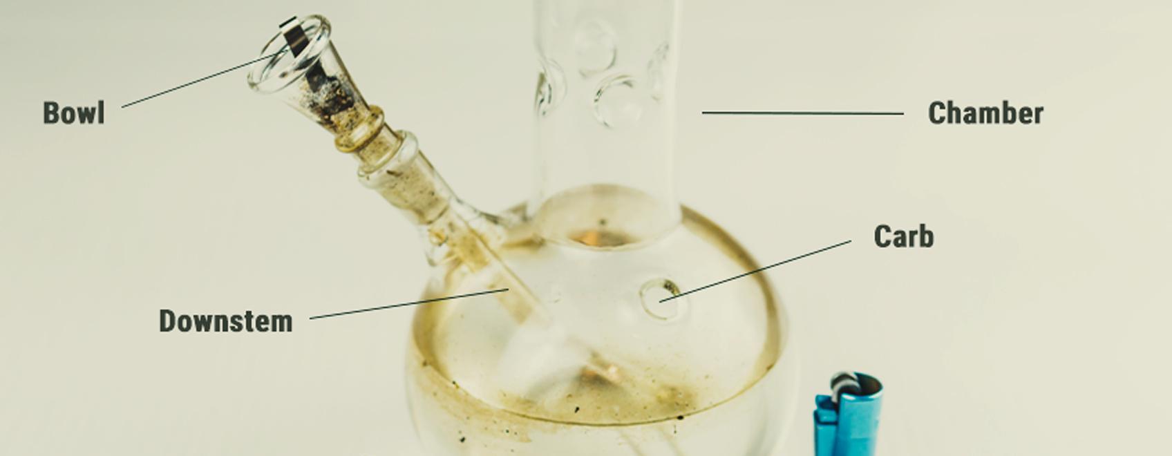 ¿Cómo filtra el humo el agua de un bong?